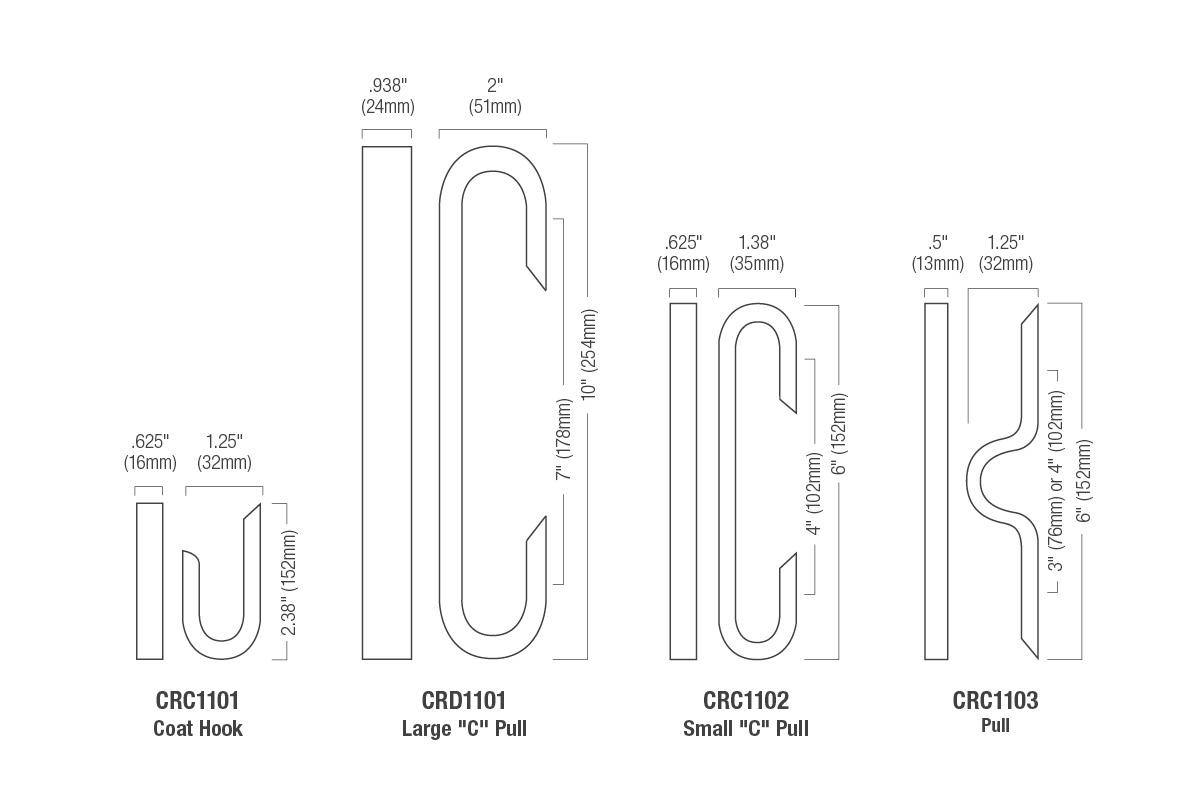 Circuit Cabinet Pulls Sizes