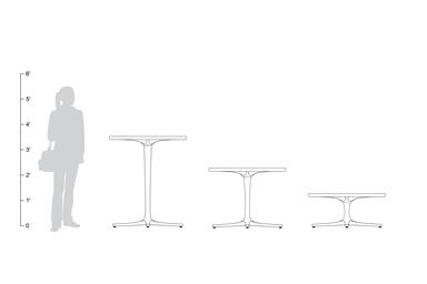 Avivo Pedestal Bar Table, Café Table, and Coffee Table, shown to scale